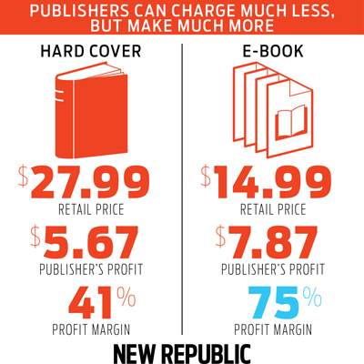 book-prices