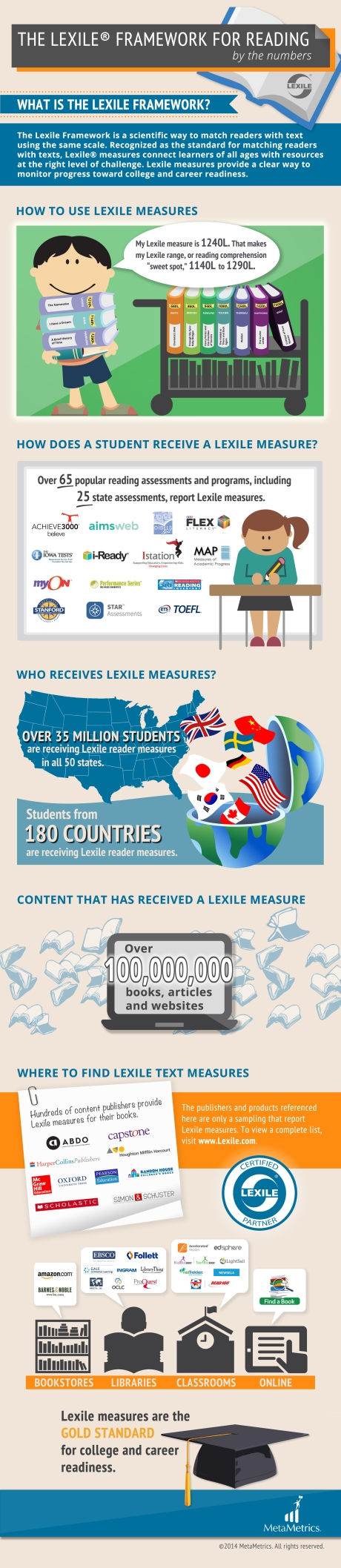 infographic_5_updated_scaled